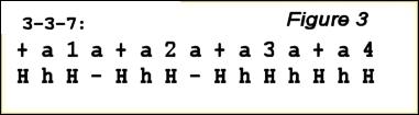 3-3-7 finger             cymbal pattern